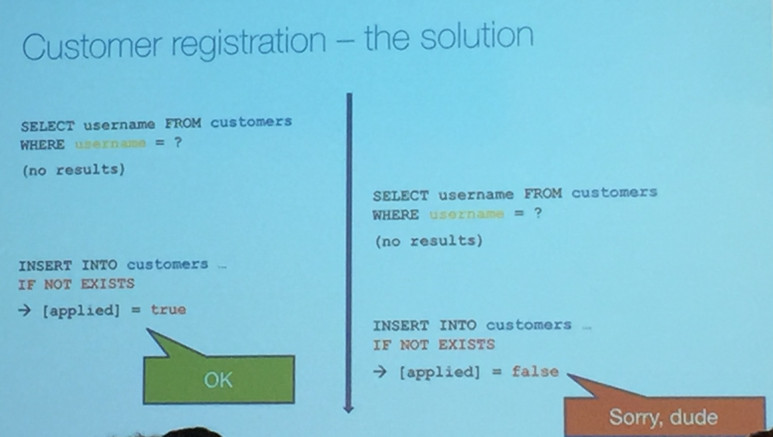 User registration problem solution